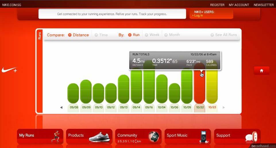 Nike plus za trčanje